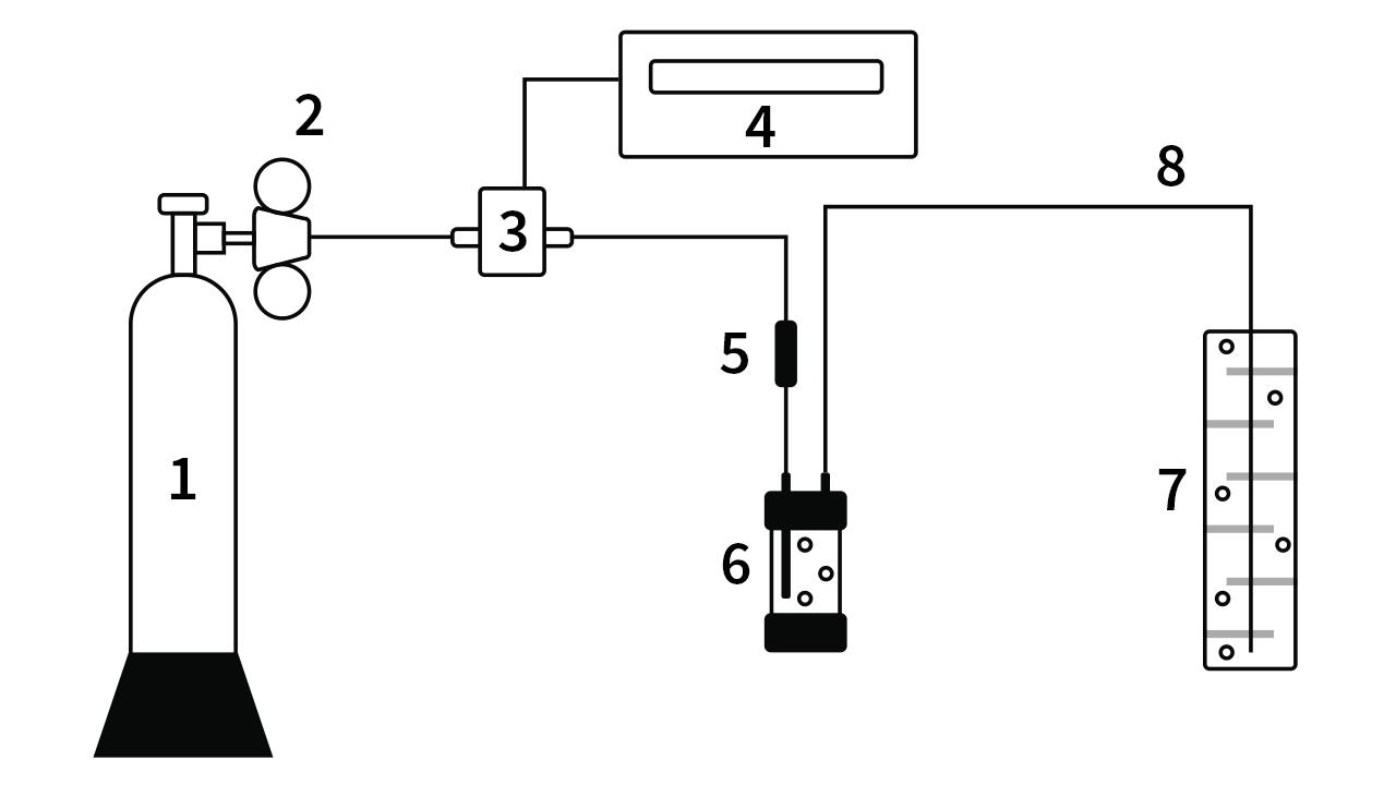 Schematische Aufbau CO2 Durckgasanlage